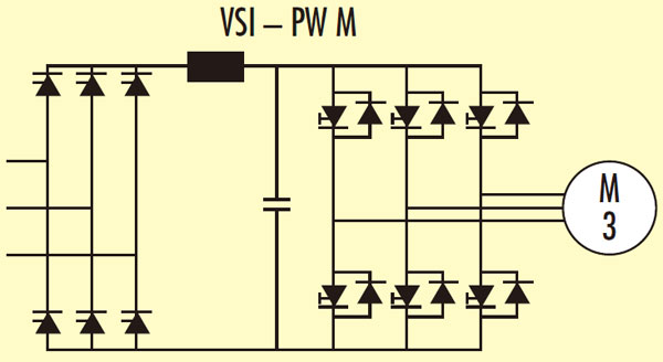 Voltage Source Inverter Circuit